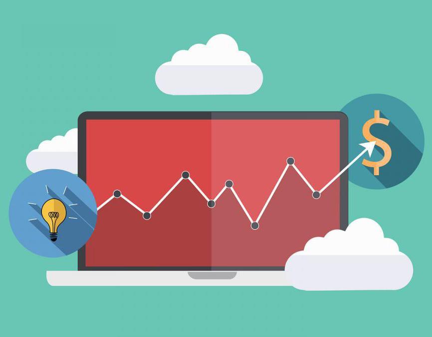 lage kosten hoog rendement zoekmachine vriendelijk meer bezoekers