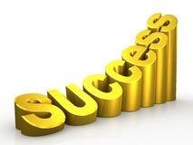 succes de beste injectie voor verdere ontwikkeling